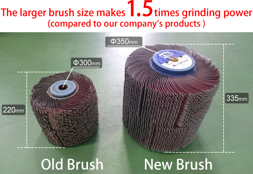 The larger brush size makes 1.5 times grinding power(compared to our company's products )